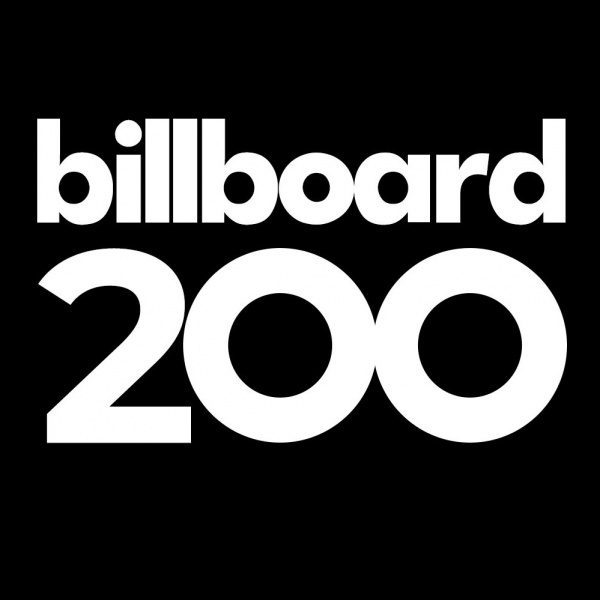 Greta Van Fleet e Disturbed nella Top 5 di Billboard 200